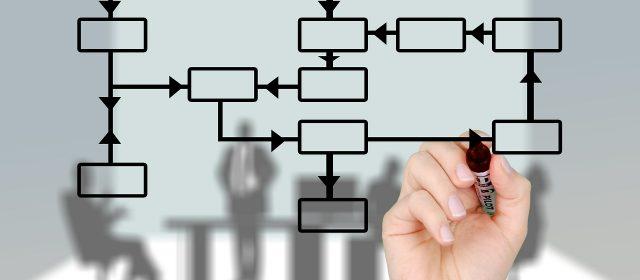 Como mapear processos