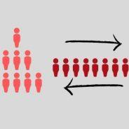 Reinventando a Organização Pós Pandemia – Substituindo a Gestão Vertical!